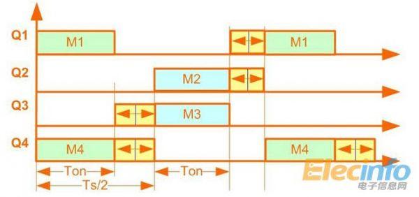 全桥电路的拓扑结构解析
