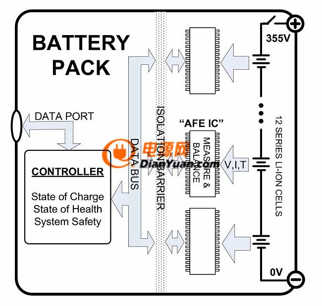 混合动力:电子器件提高电动汽车的电池性能