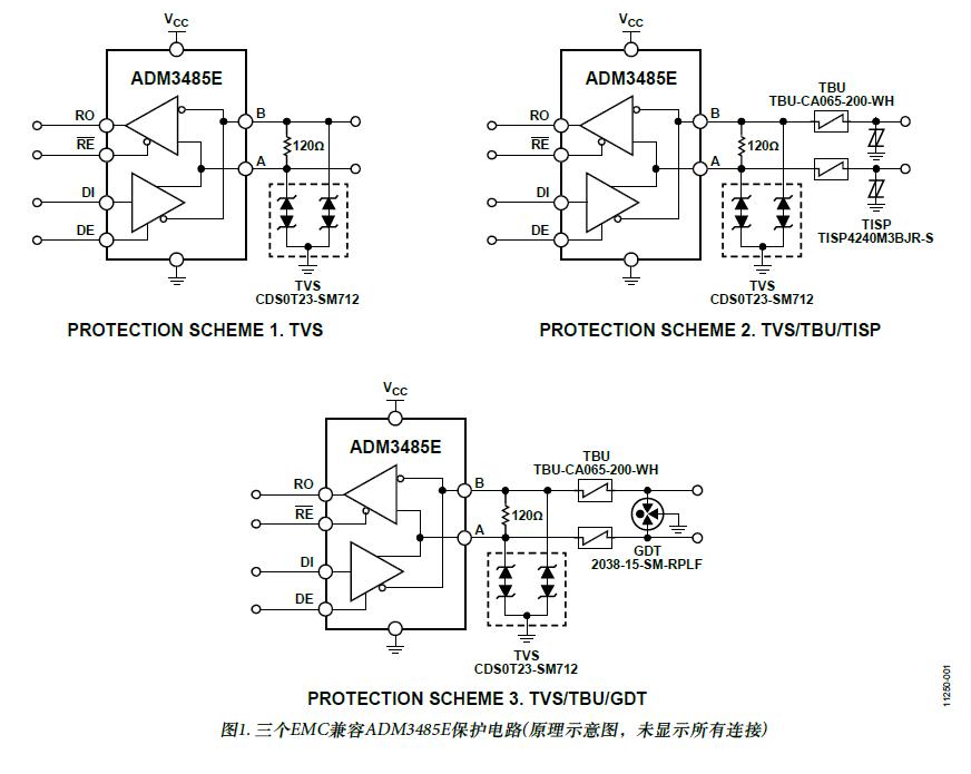 EMC COMPLIANT RS-485收发器电路解析