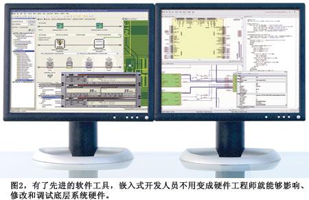 嵌入式开发人员要使用FPGA设计PCB