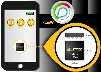 莱迪思推出低密度FPGA灵活传感器