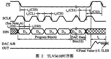 基于FPGA的PCB测试机硬件电路设计