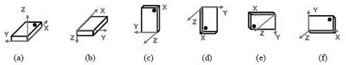 意法半导体MEMS加速度传感器简化用户设计