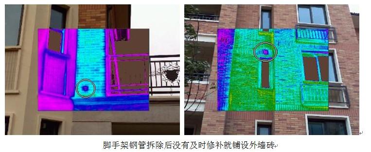 红外热像仪工作原理及在建筑应用分析