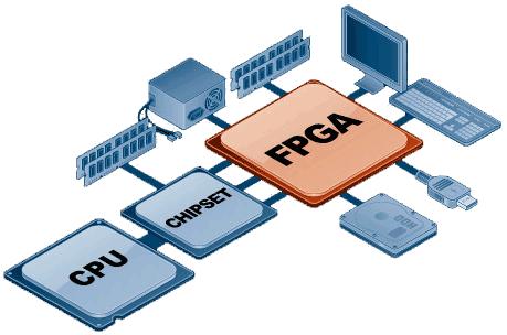 FPGA学习过程中的一些误区汇总整理