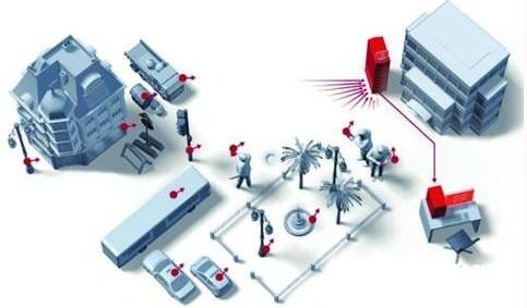 角逐新赛场:世界各国如何用传感器打造智慧城市?