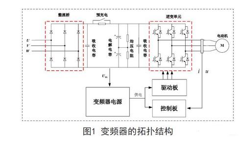 一种基于AN8026变频器高性能电源的设计方案介绍