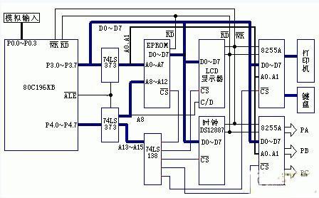 基于单片机的医用灭菌器控制系统设计