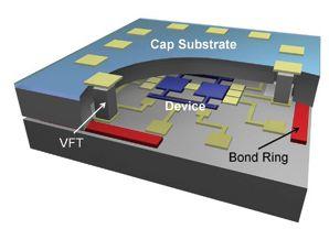 新型传感器全新应用—MEMS传感器