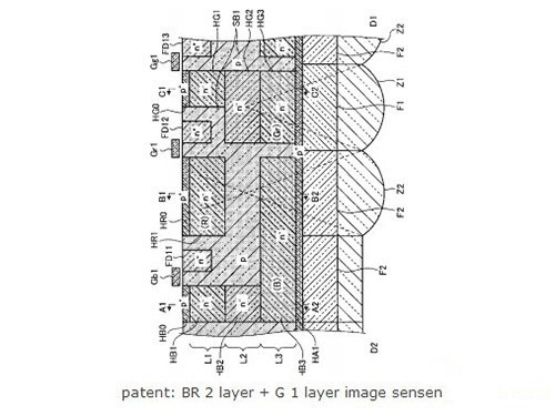 东芝公布新型混合式双层传感器专利