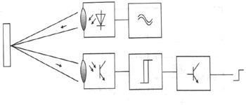 红外线光电传感器及红外遥控系统工作原理介绍