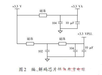 利用FPGA多路机载冗余图像的处理设计