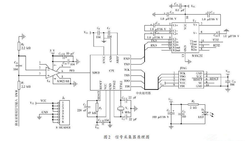 一种虹吸式传感器的降水量采集系统的设计方案