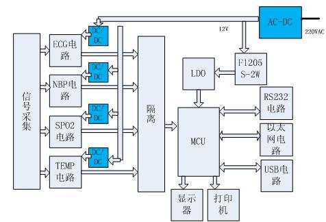 采用PWM开关控制的便携式医疗设备电源解决方案