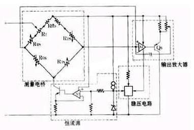 科普:传感器工作原理的分类以及设计要点解析