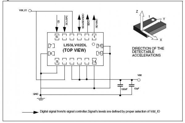 基于LPC1343与三轴加速度传感器的震动报警装置