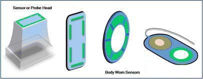 医疗设备中备受业内业外青睐的电容性检测技术