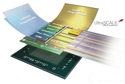Xilinx再撼SoC市场 推多重异构处理架构