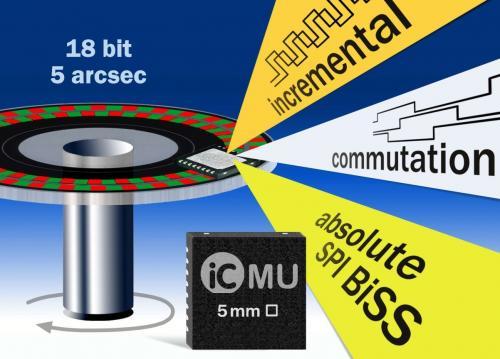 iC-MU:用于18 位的绝对式编码器的独特霍尔芯片