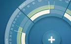 医疗电子日新月异 RFID追踪手术器械无压力