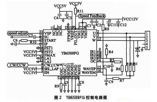 可降低功率耗散的TB6588FG无刷电机控制芯片
