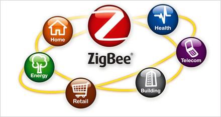 蓝牙、WIFI、Zigbee:三大技术划分无线领域