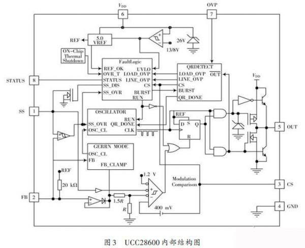 基于UCC28600的准谐振反激式开关电源设计