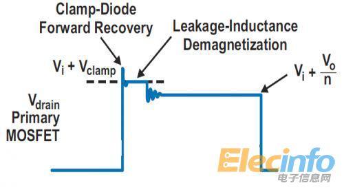 在rcd钳位电路中二极管d的选择(一)