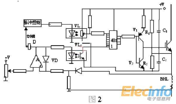 3、门极电阻RG 的影响   门极电阻增加,使IGBT 的开通与关断能耗均增加,门极电阻减小又使di/dt 增大,可能引发IGBT 误导通,同时RG 上的能耗也有所增加。所以通常RG 一般取十几欧到几百欧之间。   因此,为了使IGBT能够安全可靠得到通和关断,其驱动电路必须满足一下条件:   由于是容性输入阻抗,IGBT对门极电荷集聚很敏感,因此要保证有一条低阻抗值得放电回路。   门极电路中的正偏压应为+1215V,负偏压-2-10V。   驱动电路应与整个控制电路在电位上严格隔离。   门极