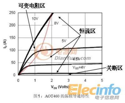 串联电路幅频特性曲线不同q值