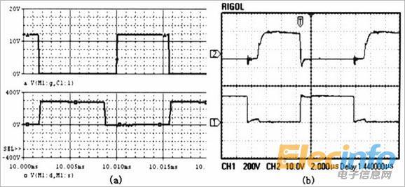 图1所示的电路拓扑,阻断二极管采用超快恢复大功率二极管rhrg30120,其