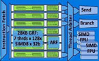 英特尔透露Gen8 GPU细节 384个核很牛?
