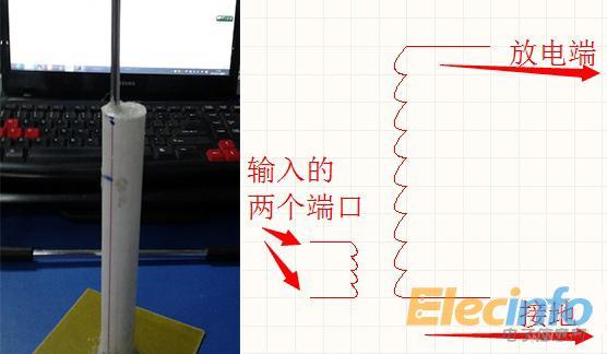 与地接收装置 上图的接收装置主要是为了更好的进行放电而制作的。长度最长大概有7cm,拉出来的电火花距离有点短,没有达到预期的效果,而且只有在尖端的时候才能明显的对空气放电。分析了一下原因,又重新计算了一下参数,结果显示次级线圈的圈数有点少,以至于次级出来的电压不是特别高,所以当用球进行放电的时候,对空气的电离程度不够大,以至于效果不明显,还可以继续优化与提高。关于电压的计算问题,我们从示波器上可以观测处电压的大小,从高压包出来的电压也可以测量,但普通的万用表是不可以测量的,至于其他测量方法有很多种(用电