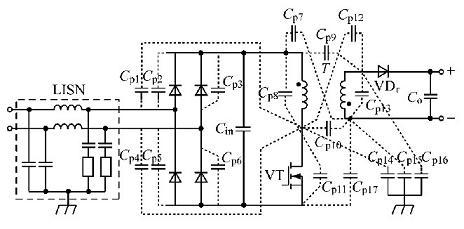 不同的屏蔽层设置方式对共模传导EMI的抑制