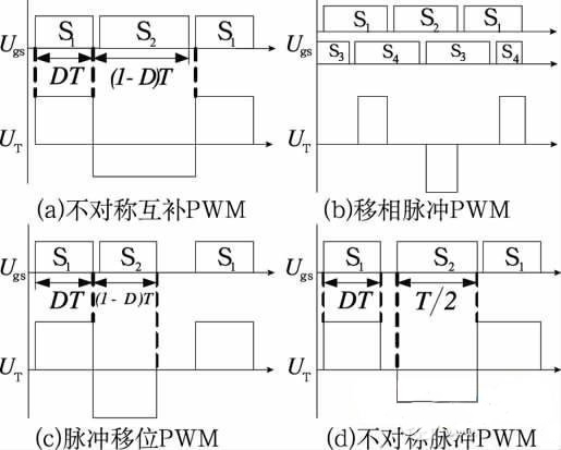 尽在PWM 控制与缓冲型半桥DC-DC变换器