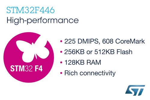 ST拓展高性能STM32F446系列微控制器