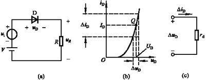 如何分辨二极管动态与直流电阻