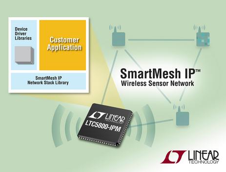SmartMesh IP开发套件加速工业物联网开发