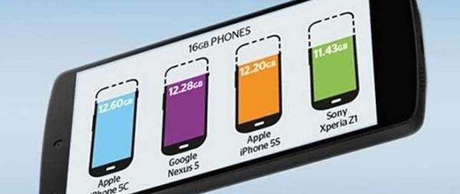 盘点那些年被厂家们虚标的手机参数