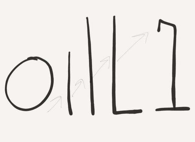 一图流:五个符号解释苹果产品战略思维