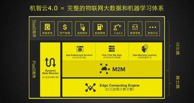 机智云发布新一代4.0物联网开发平台
