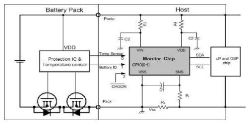 """苹果""""关机门"""":手机电池电量计芯片到底有多重要?"""