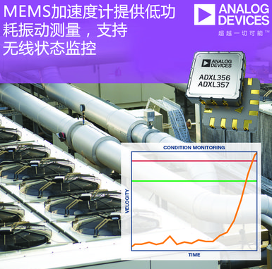 ADI公司MEMS加速度计提供低功耗振动测量