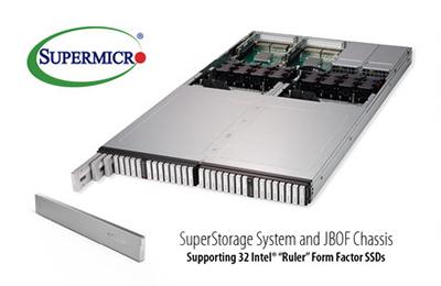 美超微推出英特尔全闪存NVMe 1U服务器和JBOF
