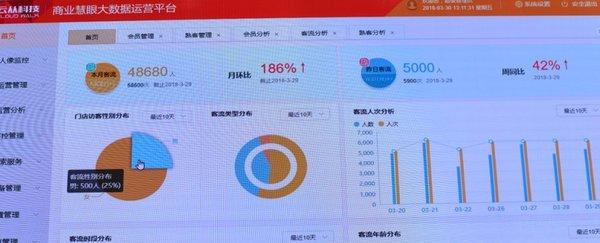 云从科技联手中国电信 7亿用户开启刷脸模式