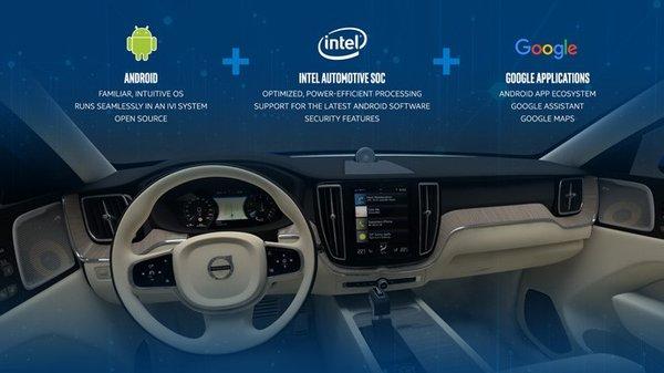 英特尔为沃尔沃提供新安卓车载信息娱乐系统