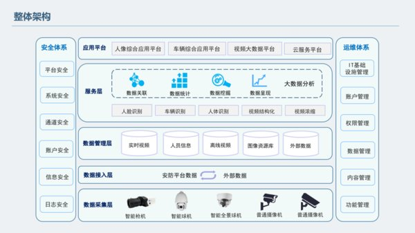 地平线基于AI芯片技术的产品矩阵亮相CES Asia