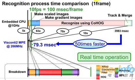 AI芯片或许只是FPGA的附庸?