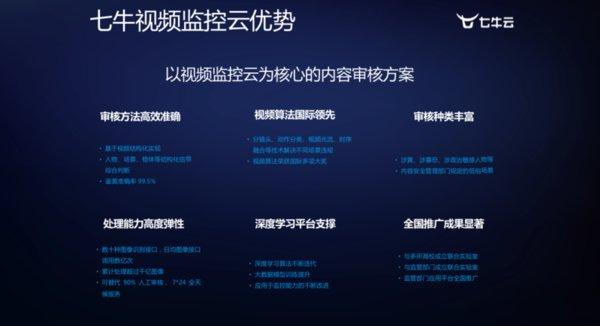 """七牛云联合浦软发起成立""""人工智能产研创新联盟"""""""
