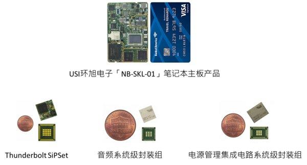 USI环旭电子推出SiPSet笔记本电脑主板